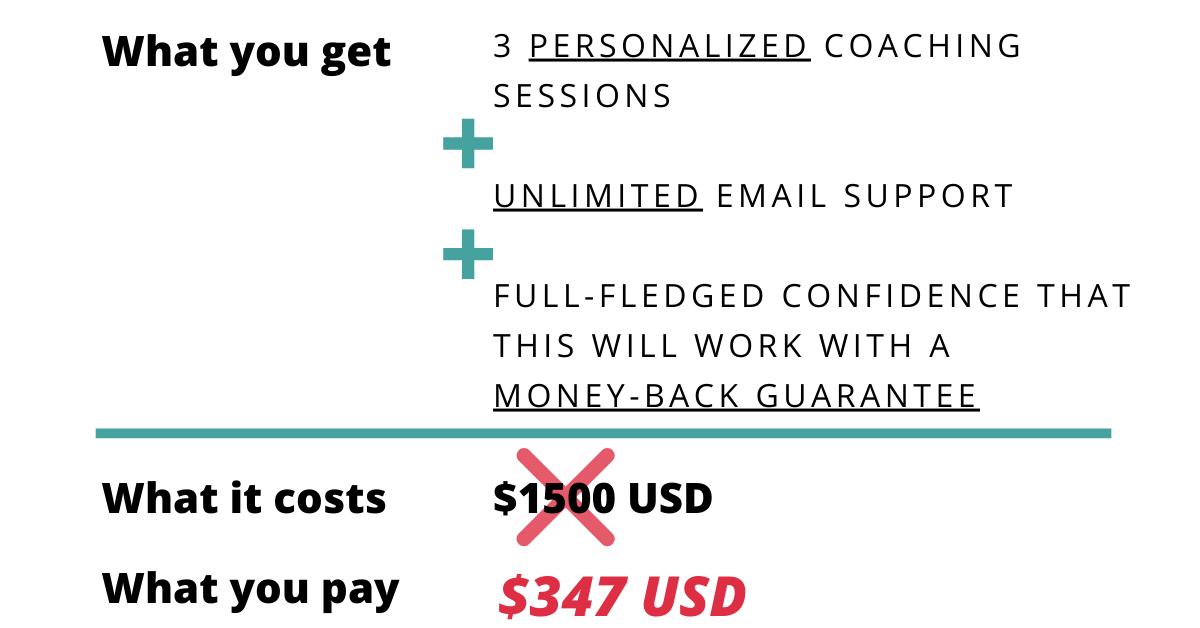 Assertiveness training cost