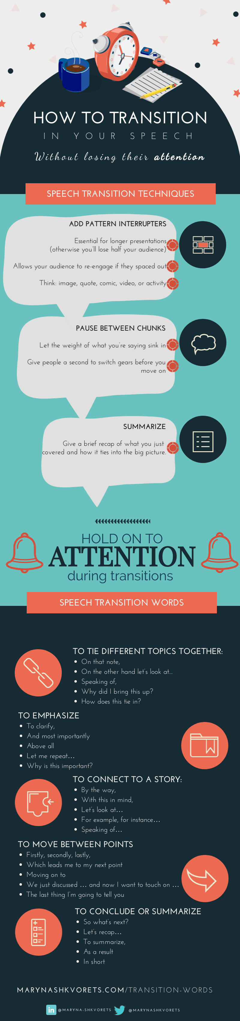 speech-transition-words-infographic-by-maryna-shkvorets